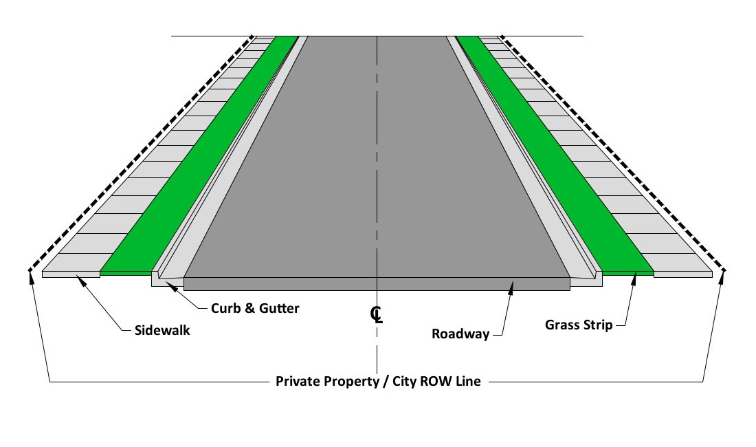 Rendered image of a typical Right of Way displaying the road, curb & gutter, grass strip, sidewalk
